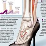 Because You're Ugly: High-Heeled Horror