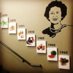 NBFF 2015: Fear No Fruit Tells the Story of Produce Pioneer Frieda Caplan